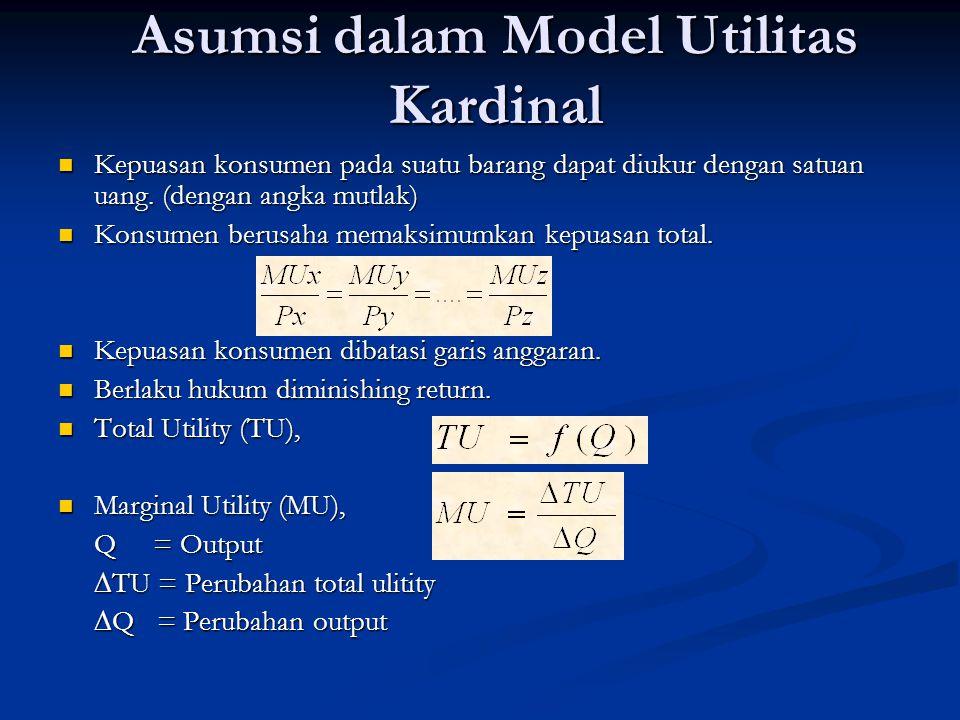 Asumsi dalam Model Utilitas Kardinal Kepuasan konsumen pada suatu barang dapat diukur dengan satuan uang.