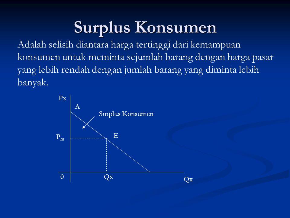 Surplus Konsumen Adalah selisih diantara harga tertinggi dari kemampuan konsumen untuk meminta sejumlah barang dengan harga pasar yang lebih rendah dengan jumlah barang yang diminta lebih banyak.