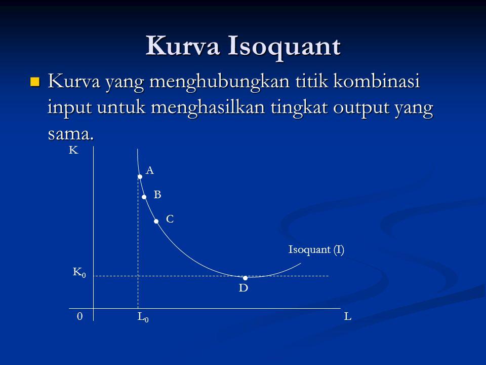 Kurva Isoquant Kurva yang menghubungkan titik kombinasi input untuk menghasilkan tingkat output yang sama. Kurva yang menghubungkan titik kombinasi in