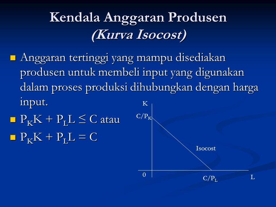 Kendala Anggaran Produsen (Kurva Isocost) Anggaran tertinggi yang mampu disediakan produsen untuk membeli input yang digunakan dalam proses produksi d