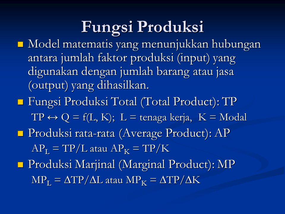 Fungsi Produksi Model matematis yang menunjukkan hubungan antara jumlah faktor produksi (input) yang digunakan dengan jumlah barang atau jasa (output)