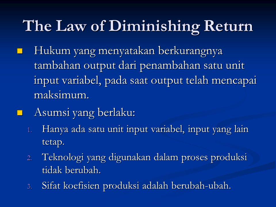 The Law of Diminishing Return Hukum yang menyatakan berkurangnya tambahan output dari penambahan satu unit input variabel, pada saat output telah menc