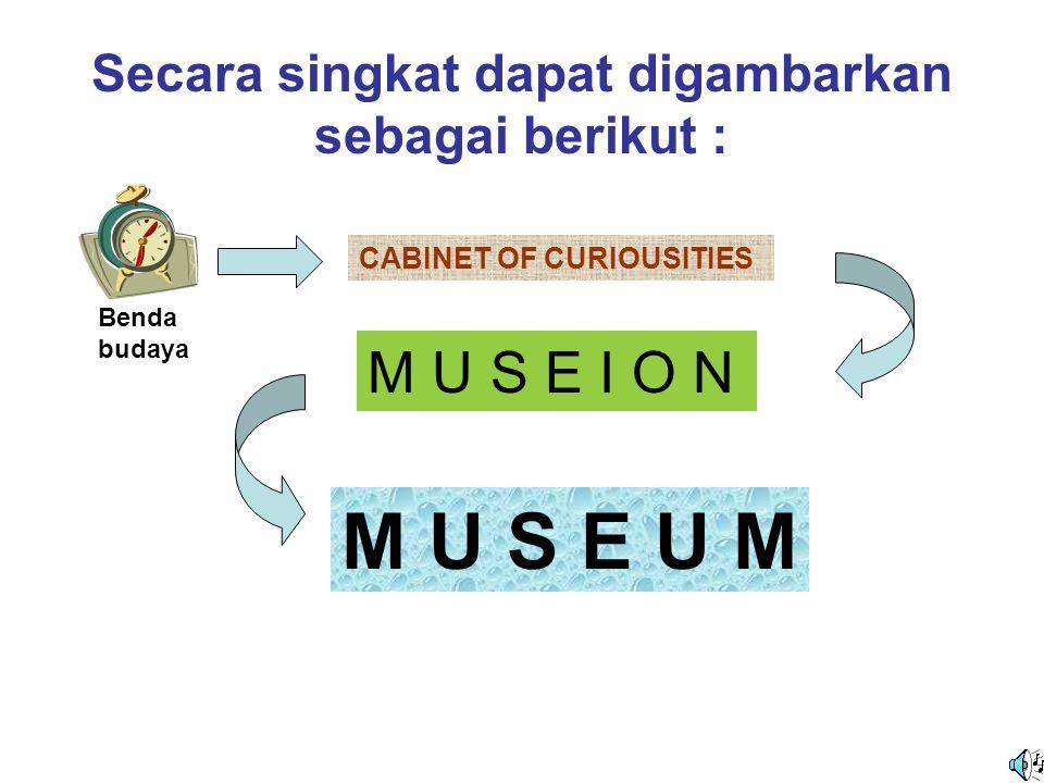 Secara singkat dapat digambarkan sebagai berikut : Benda budaya CABINET OF CURIOUSITIES M U S E I O N M U S E U M