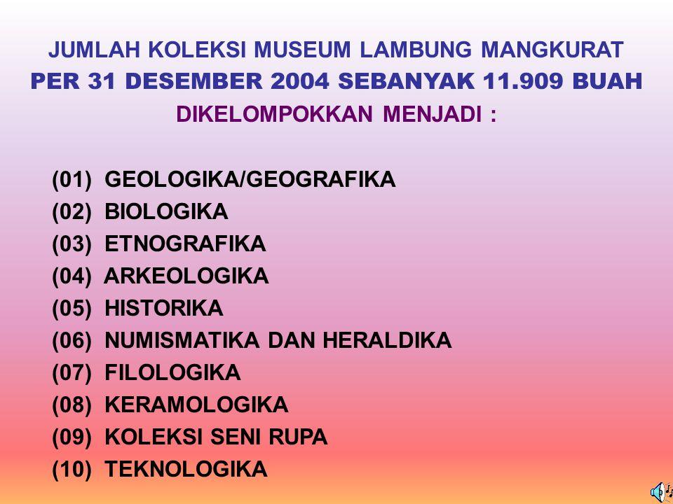 JUMLAH KOLEKSI MUSEUM LAMBUNG MANGKURAT PER 31 DESEMBER 2004 SEBANYAK 11.909 BUAH DIKELOMPOKKAN MENJADI : (01) GEOLOGIKA/GEOGRAFIKA (02) BIOLOGIKA (03) ETNOGRAFIKA (04) ARKEOLOGIKA (05) HISTORIKA (06) NUMISMATIKA DAN HERALDIKA (07) FILOLOGIKA (08) KERAMOLOGIKA (09) KOLEKSI SENI RUPA (10) TEKNOLOGIKA