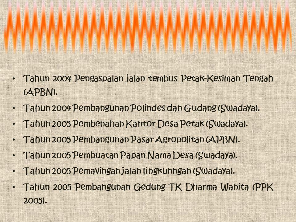 Tahun 2002 Pelapisan jalan Dusun Kembangsore (Swadaya). Tahun 2002 Pengaspalan jalan Dusun Mojoroto-Kresek (Swadaya). Tahun 2002 Rehab Jembatan Sungai