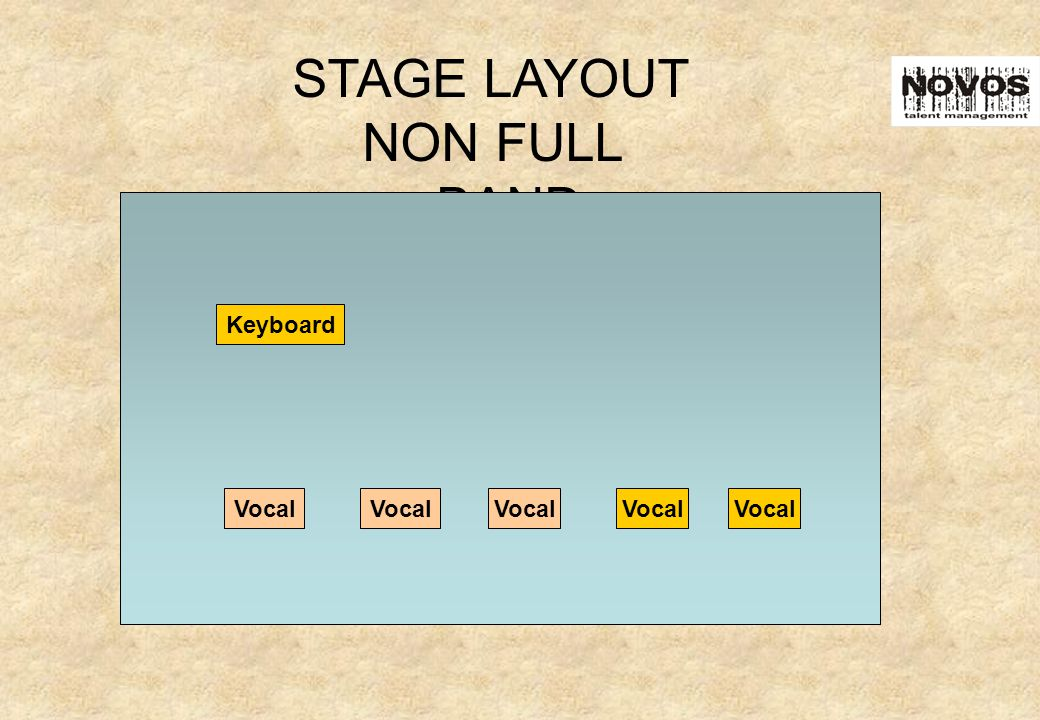 STAGE LAYOUT NON FULL BAND Keyboard Vocal