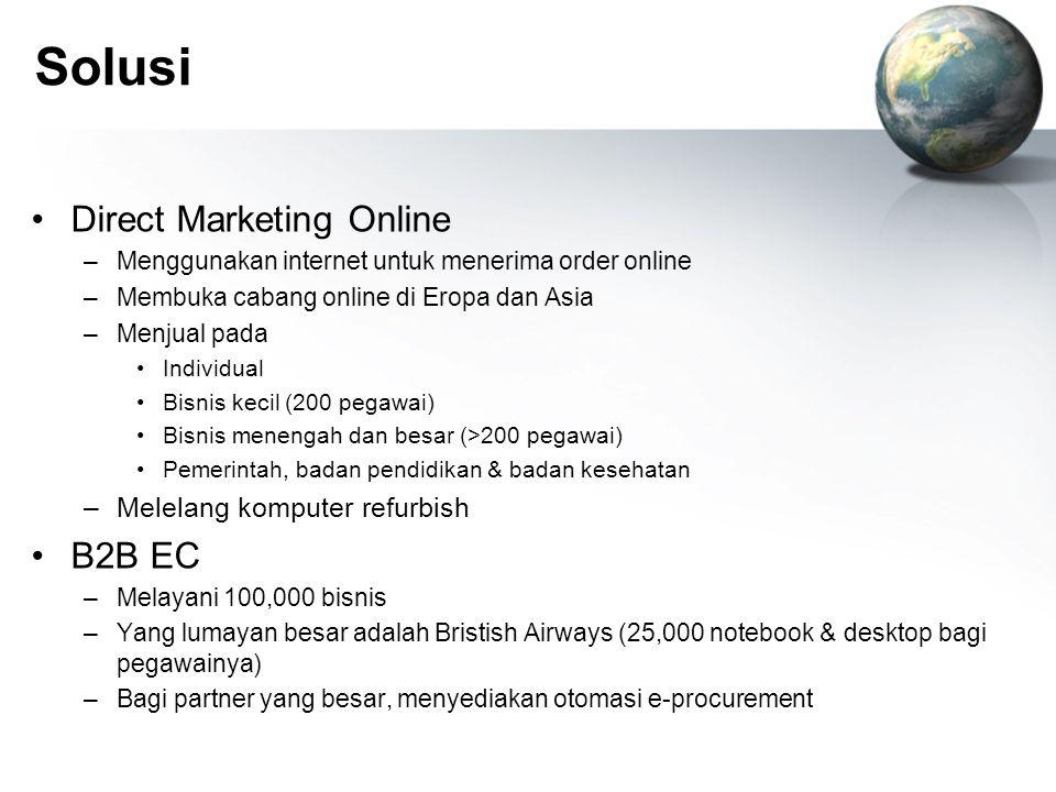 Solusi Direct Marketing Online –Menggunakan internet untuk menerima order online –Membuka cabang online di Eropa dan Asia –Menjual pada Individual Bis