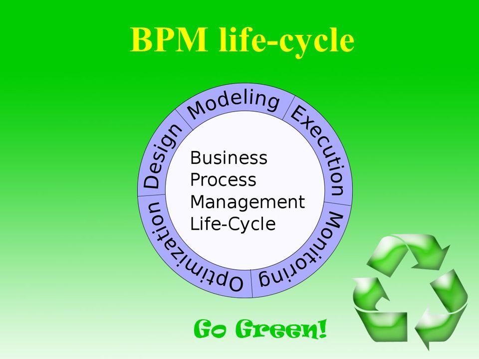 BPM life-cycle
