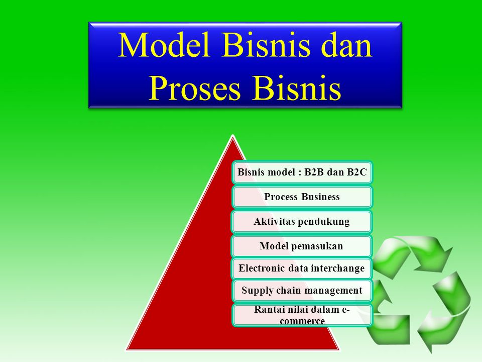 1 Merupakan jenis electronic commerce yang berisi transaksi antar dua perusahaan (entiti bisnis) (http://www.total.or.id/info.php?kk=Business%20to%2 0Business) Describes commerce transactions between businesses, such as between a manufacturer and a wholesaler, or between a wholesaler and a retailer.