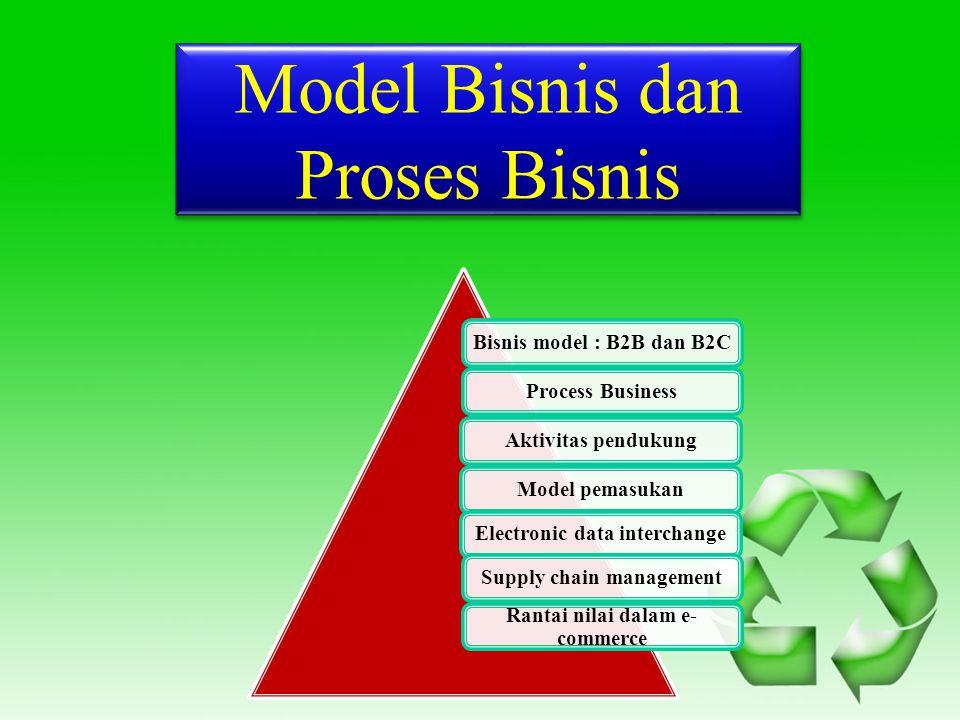 Model Bisnis dan Proses Bisnis Bisnis model : B2B dan B2CProcess BusinessAktivitas pendukungModel pemasukanElectronic data interchangeSupply chain management Rantai nilai dalam e- commerce