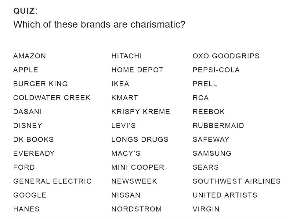 Bagaimana Agar Brand jd Karismatik.