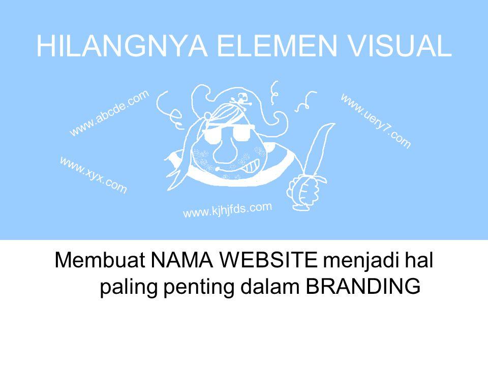HILANGNYA ELEMEN VISUAL Membuat NAMA WEBSITE menjadi hal paling penting dalam BRANDING www.xyx.com www.uery7.com www.abcde.com www.kjhjfds.com