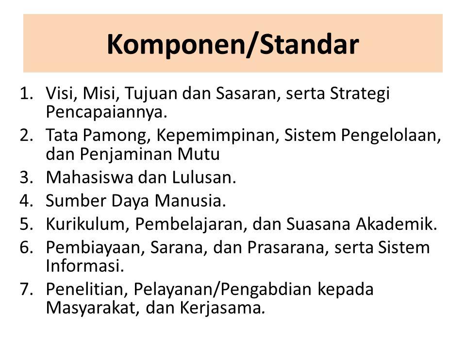 Komponen/Standar 1.Visi, Misi, Tujuan dan Sasaran, serta Strategi Pencapaiannya. 2.Tata Pamong, Kepemimpinan, Sistem Pengelolaan, dan Penjaminan Mutu