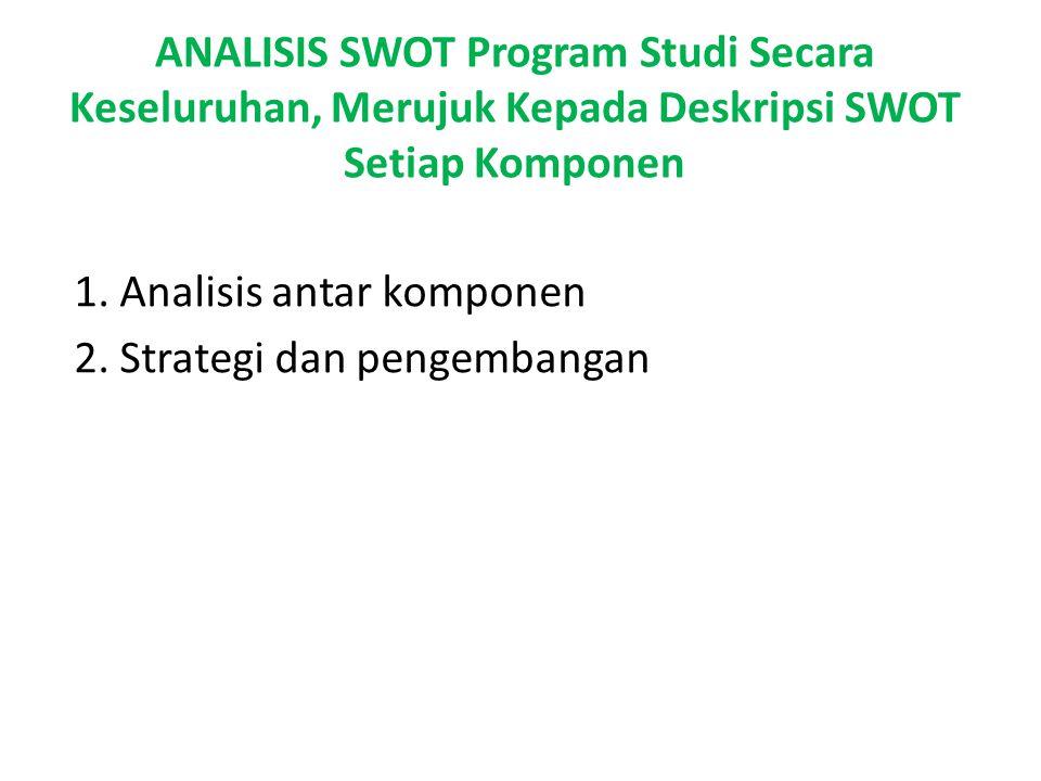 ANALISIS SWOT Program Studi Secara Keseluruhan, Merujuk Kepada Deskripsi SWOT Setiap Komponen 1. Analisis antar komponen 2. Strategi dan pengembangan