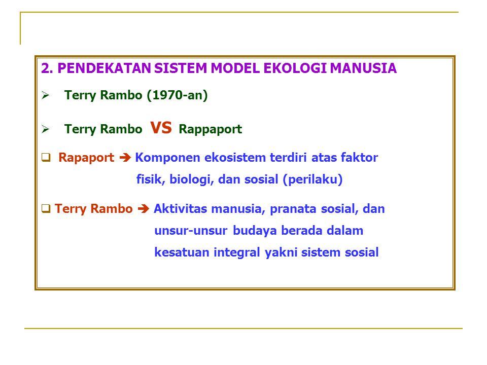2. PENDEKATAN SISTEM MODEL EKOLOGI MANUSIA  Terry Rambo (1970-an)  Terry Rambo VS Rappaport  Rapaport  Komponen ekosistem terdiri atas faktor fisi