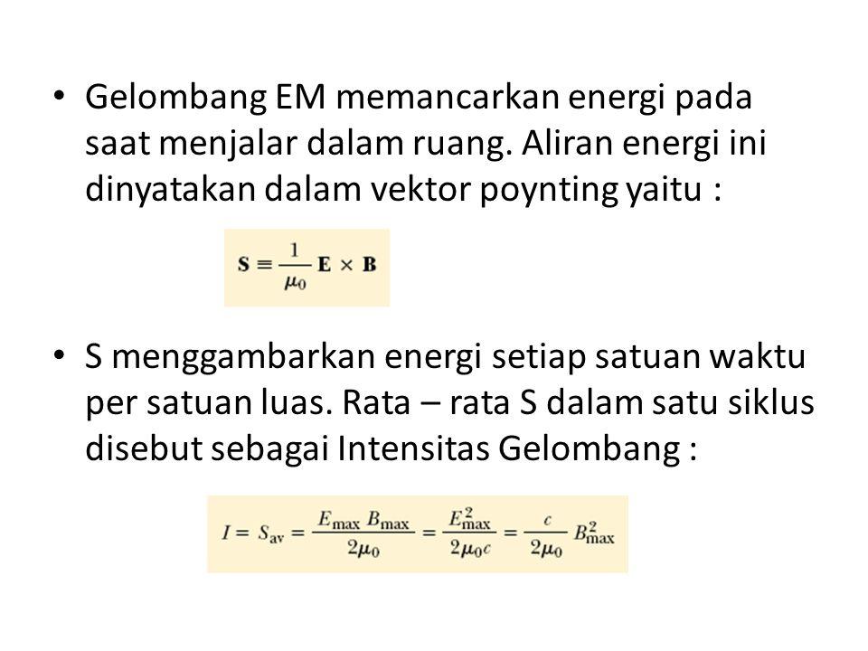 Gelombang EM memancarkan energi pada saat menjalar dalam ruang. Aliran energi ini dinyatakan dalam vektor poynting yaitu : S menggambarkan energi seti