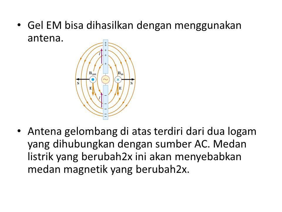 Gel EM bisa dihasilkan dengan menggunakan antena. Antena gelombang di atas terdiri dari dua logam yang dihubungkan dengan sumber AC. Medan listrik yan