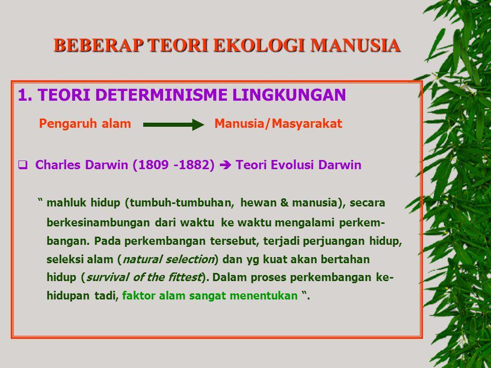 BEBERAP TEORI EKOLOGI MANUSIA 1.
