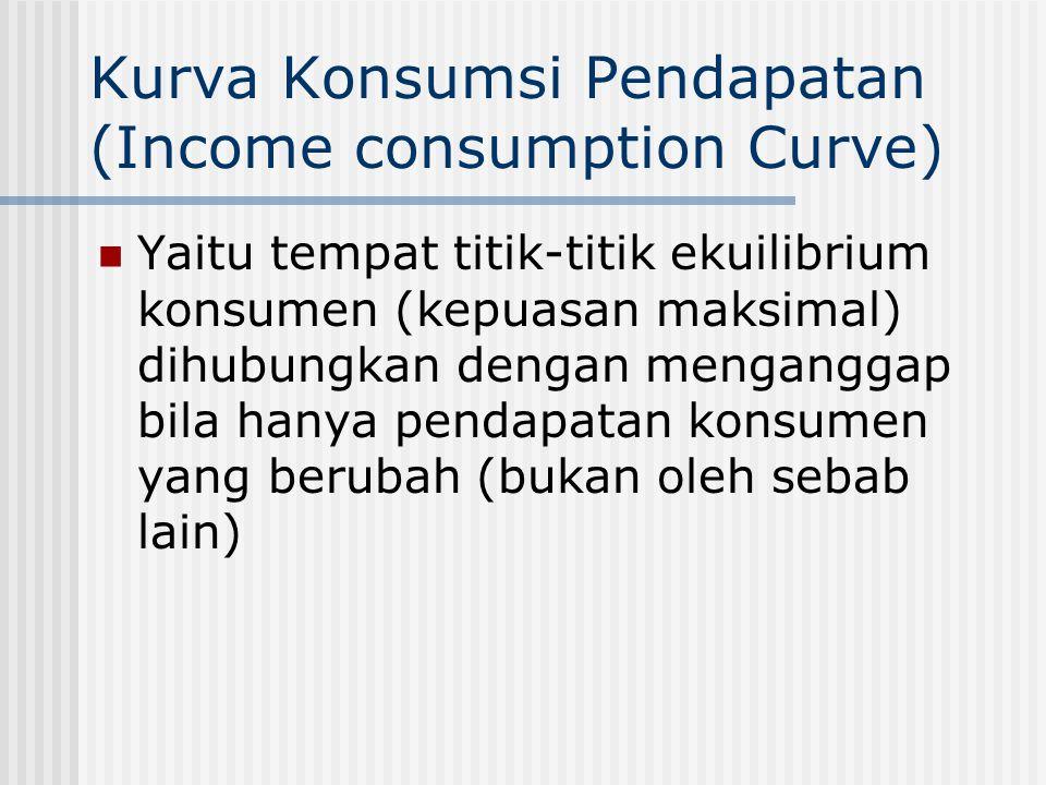 Gambar Kurva Ekuilibrium Konsumen Ekuilibrium tercapai dititik E dengan konsumsi 5x,5y. Tidak di N karena kepuasannya lebih rendah, IC1 lebih rendah I