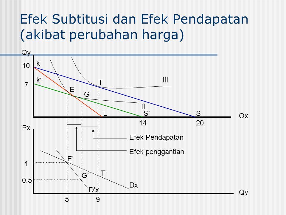 Kurva Engel Yaitu kurva yang memperlihatkan jumlah suatu komoditi yang ingin dibeli konsumen per periode waktu pada berbagai tingkat pendapatan totaln