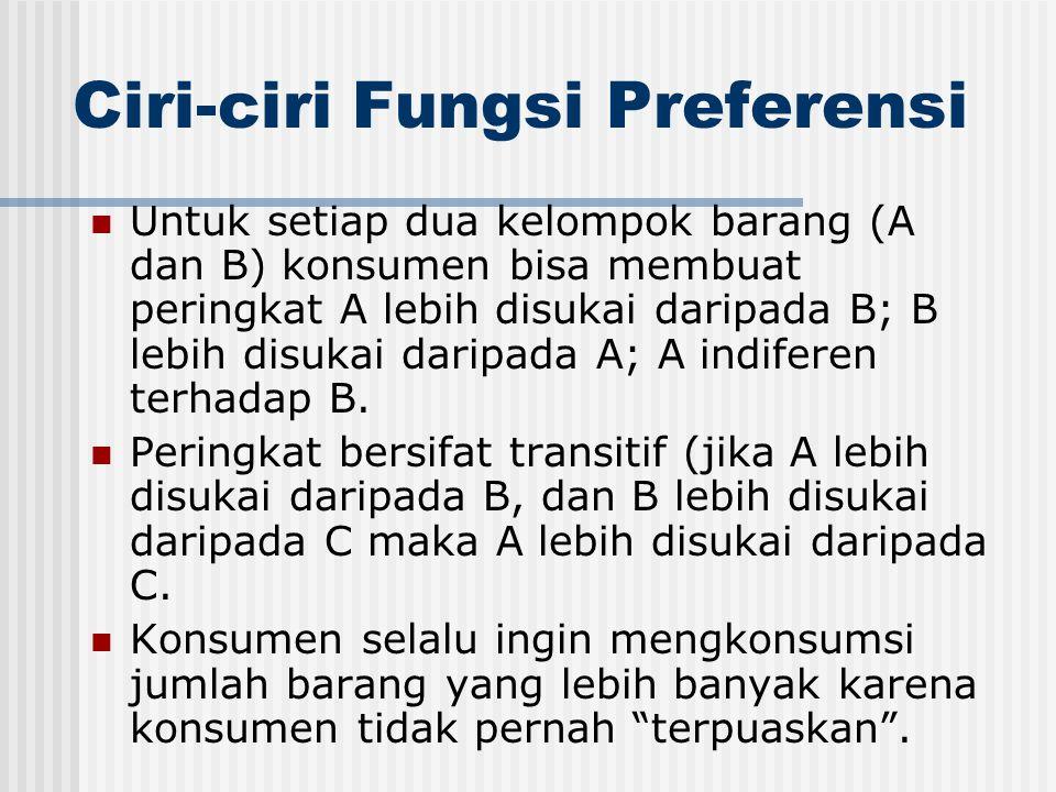 Skala preferensi (fungsi preferensi) Suatu sistem atau serangkaian kaidah dalam menentukan pilihan.