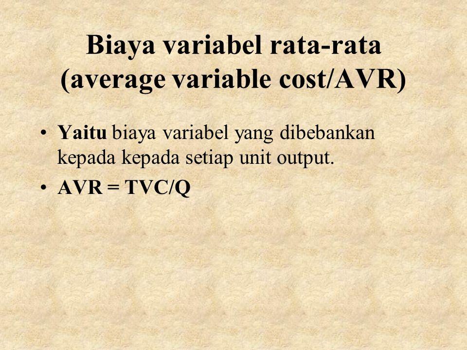 Biaya variabel rata-rata (average variable cost/AVR) Yaitu biaya variabel yang dibebankan kepada kepada setiap unit output. AVR = TVC/Q