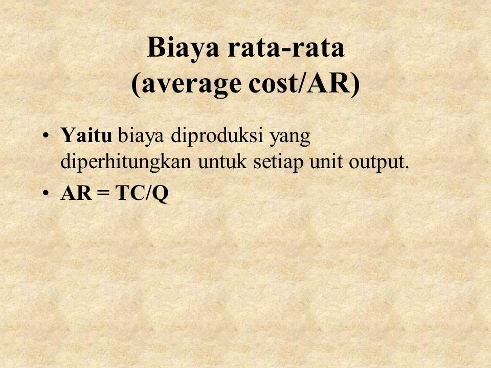 Biaya rata-rata (average cost/AR) Yaitu biaya diproduksi yang diperhitungkan untuk setiap unit output. AR = TC/Q