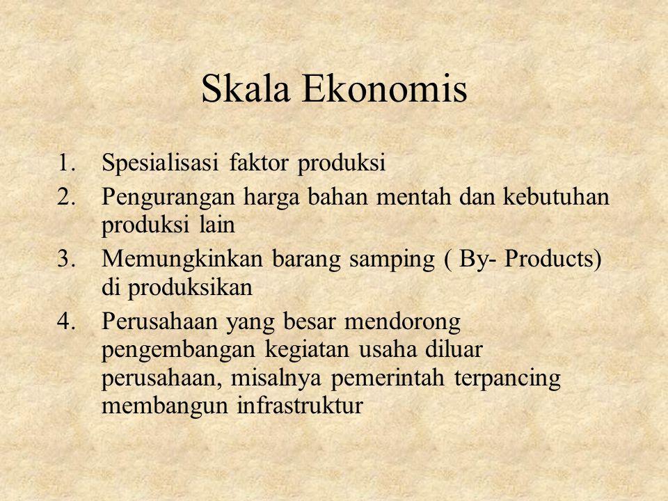 Skala Ekonomis 1.Spesialisasi faktor produksi 2.Pengurangan harga bahan mentah dan kebutuhan produksi lain 3.Memungkinkan barang samping ( By- Product