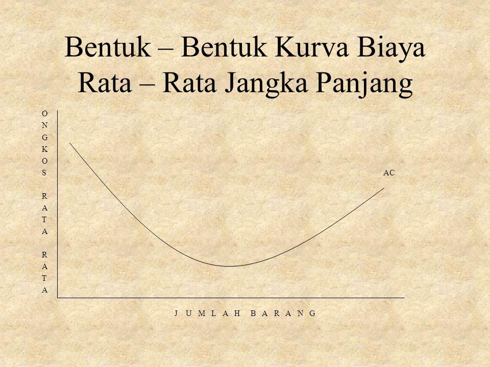 Bentuk – Bentuk Kurva Biaya Rata – Rata Jangka Panjang O N G K O S AC R A T A R A T A J U M L A H B A R A N G