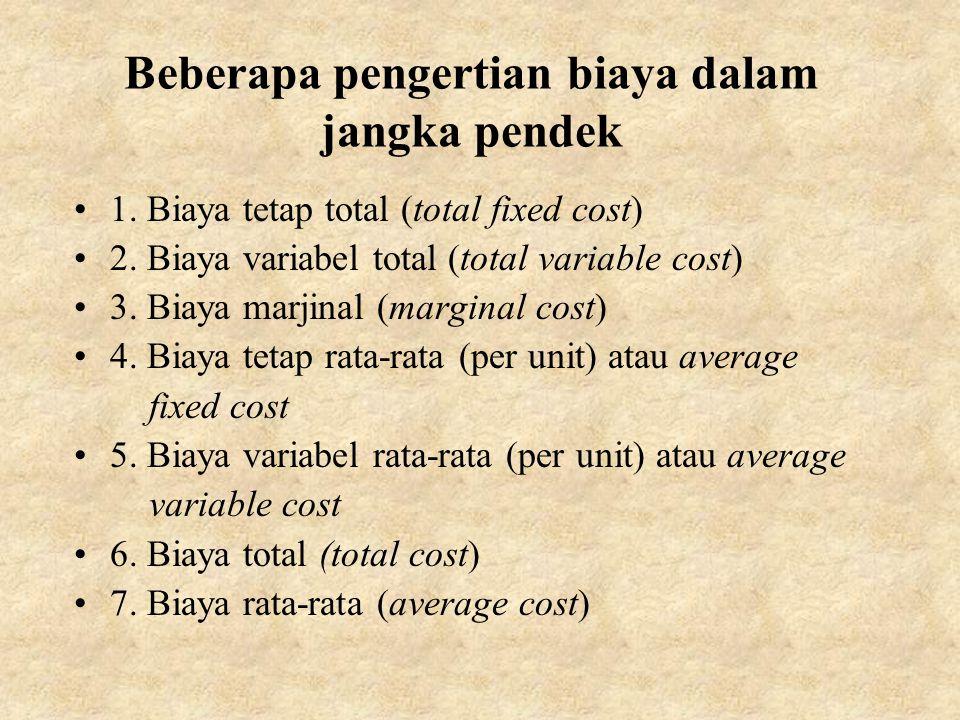 Beberapa pengertian biaya dalam jangka pendek 1. Biaya tetap total (total fixed cost) 2. Biaya variabel total (total variable cost) 3. Biaya marjinal