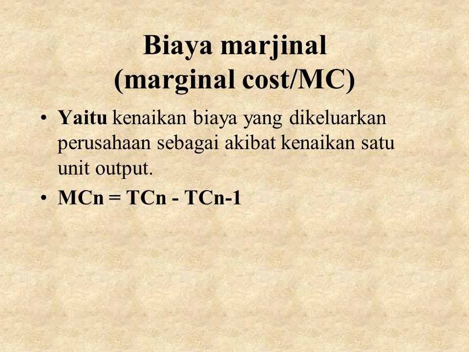 Biaya marjinal (marginal cost/MC) Yaitu kenaikan biaya yang dikeluarkan perusahaan sebagai akibat kenaikan satu unit output. MCn = TCn - TCn-1