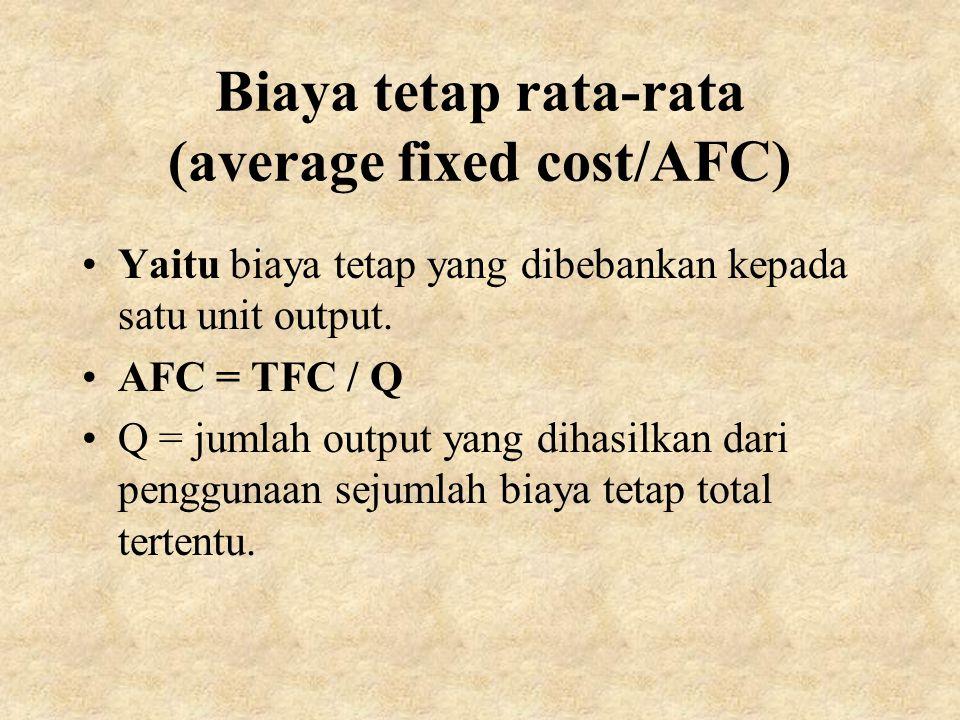 Biaya tetap rata-rata (average fixed cost/AFC) Yaitu biaya tetap yang dibebankan kepada satu unit output. AFC = TFC / Q Q = jumlah output yang dihasil