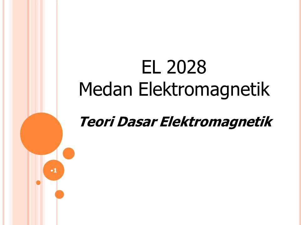 1 EL 2028 Medan Elektromagnetik Teori Dasar Elektromagnetik