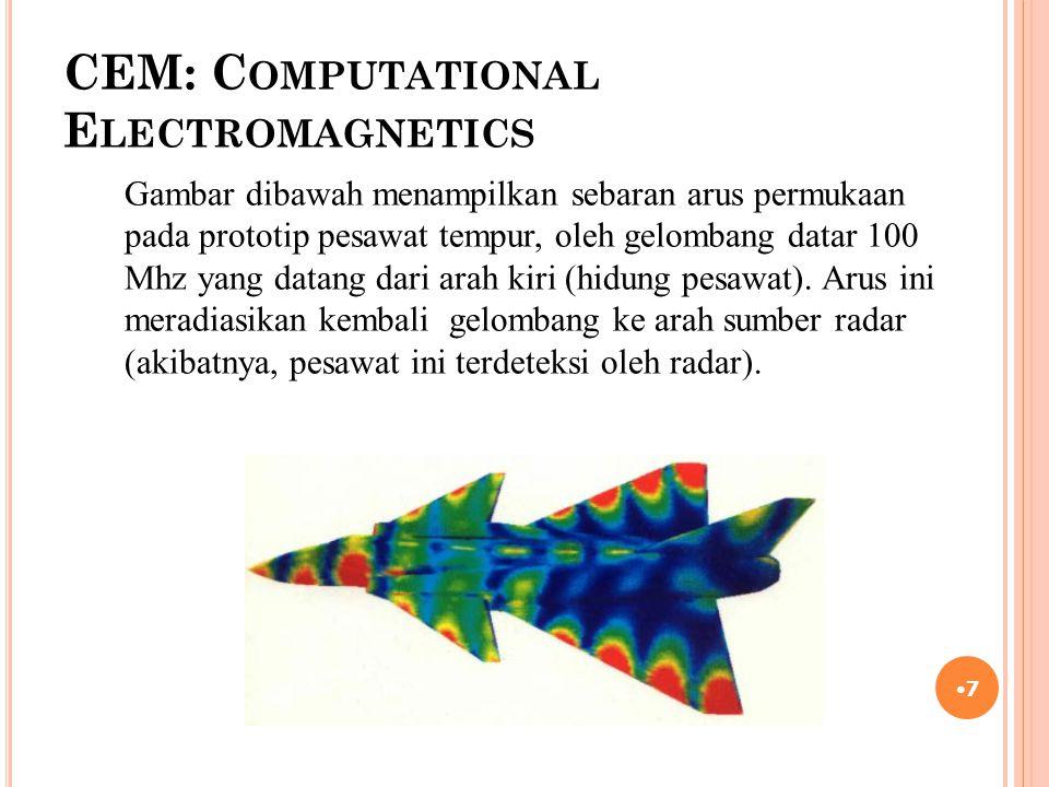 EMP: E LECTROMAGENTIC P ULSE 8 Pulsa gelombang mikro menembus radom dari rudal yang berisi antena horn.