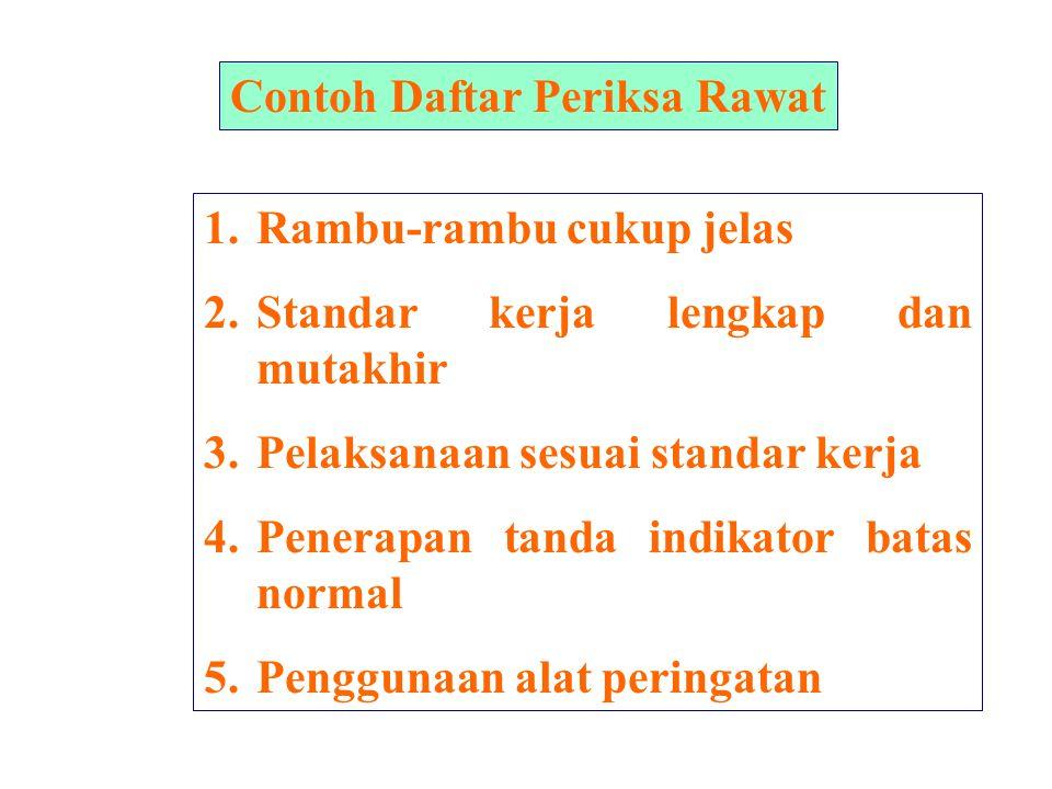1.Penentuan Butir Kendali Apakah sudah dibuatkan kriteria pengendalian? Apakah sudah dibuatkan instruksi kerja 2. Penetapan Kondisi Tak Wajar Apakah s