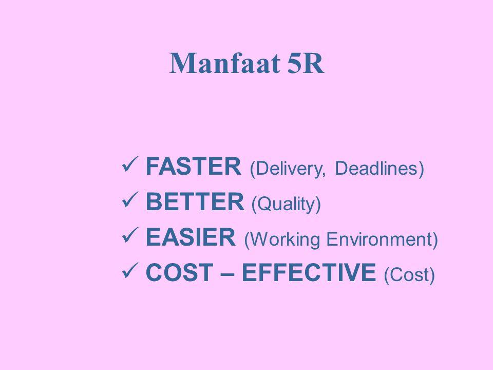 5R5R Produktivitas meningkat Biaya menurun Market Share meningkat Terciptanya kepuasan dan kebanggaan kerja Memperbaiki Kualitas Biaya makin menurun Kelangsungan hidup Perusahaan terpelihara Peluang kerja Tersedia dan meningkat Siklus Sasaran 5R