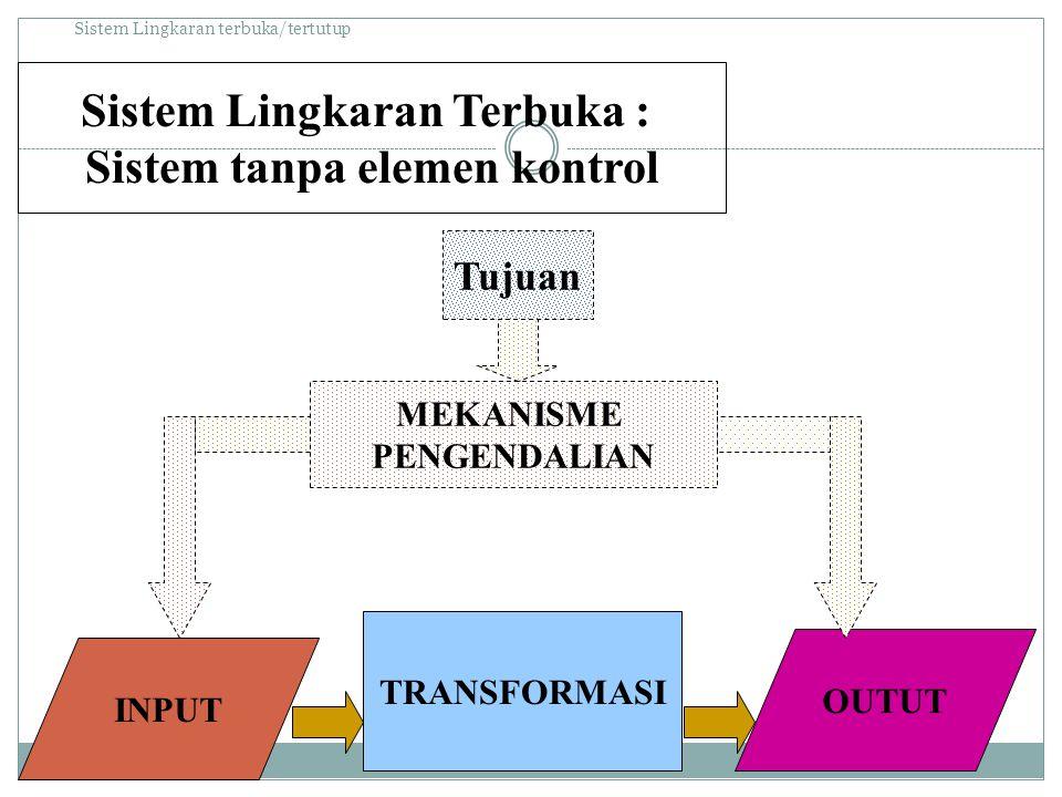 Sistem Lingkaran terbuka/tertutup Sistem Lingkaran Terbuka : Sistem tanpa elemen kontrol Tujuan MEKANISME PENGENDALIAN INPUT OUTUT TRANSFORMASI
