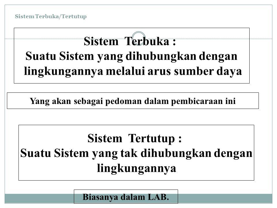 Sistem Terbuka/Tertutup Sistem Terbuka : Suatu Sistem yang dihubungkan dengan lingkungannya melalui arus sumber daya Sistem Tertutup : Suatu Sistem yang tak dihubungkan dengan lingkungannya Biasanya dalam LAB.
