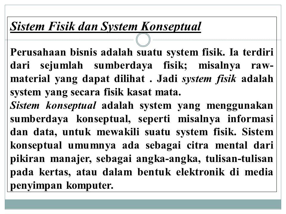 Sistem Fisik dan System Konseptual Perusahaan bisnis adalah suatu system fisik.