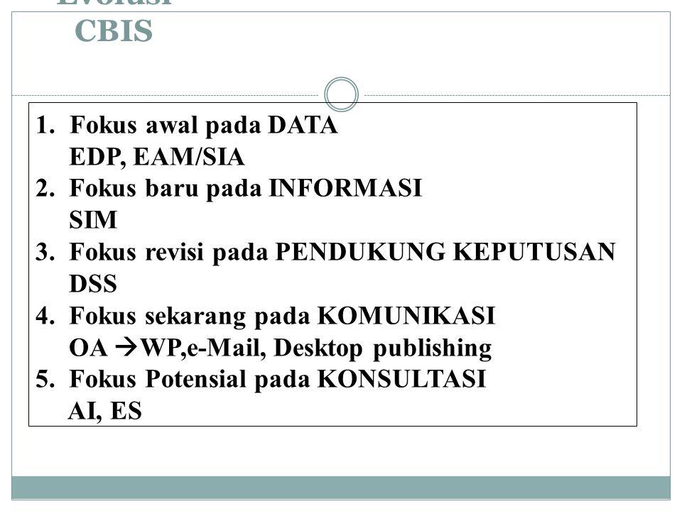 Evolusi CBIS 1.Fokus awal pada DATA EDP, EAM/SIA 2.