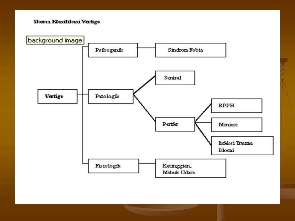 patofisologi Teori rangsang berlebih (over stimulation)---- hiperemi kanalis semisirkularis--- fungsi terganggu Teori rangsang berlebih (over stimulation)---- hiperemi kanalis semisirkularis--- fungsi terganggu Teori konflik sensorik: tdk cocok antara sensor mata, vestibulum dan prorioseptik, sensor kanan & kiri tdk seimbang Teori konflik sensorik: tdk cocok antara sensor mata, vestibulum dan prorioseptik, sensor kanan & kiri tdk seimbang Teori neural mismatch: otak mpy memori thd gerakan bila tdk sesuai ada reaksi dari sistem syaraf otonom Teori neural mismatch: otak mpy memori thd gerakan bila tdk sesuai ada reaksi dari sistem syaraf otonom Teori otonomik: adaptasi sistem saraf otonom thd gerakan Teori otonomik: adaptasi sistem saraf otonom thd gerakan Teori neurohumoral: histamin, dopamin, serotonin Teori neurohumoral: histamin, dopamin, serotonin Teori sinap : rangsang gerak---- CRF---- sistem simpatis- --parasimpatis Teori sinap : rangsang gerak---- CRF---- sistem simpatis- --parasimpatis
