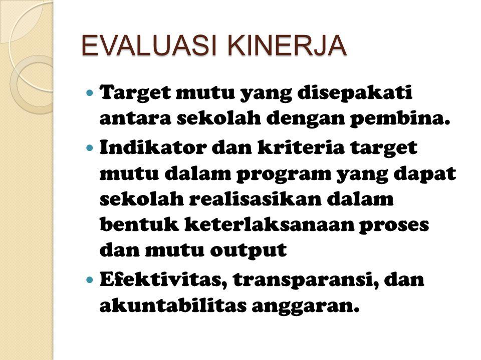 EVALUASI KINERJA Target mutu yang disepakati antara sekolah dengan pembina.