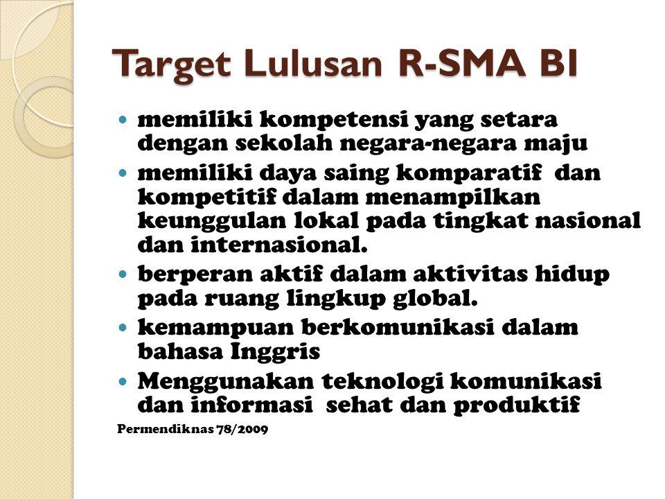 Karakteristik R-SMA-BI Program menuju SBI.