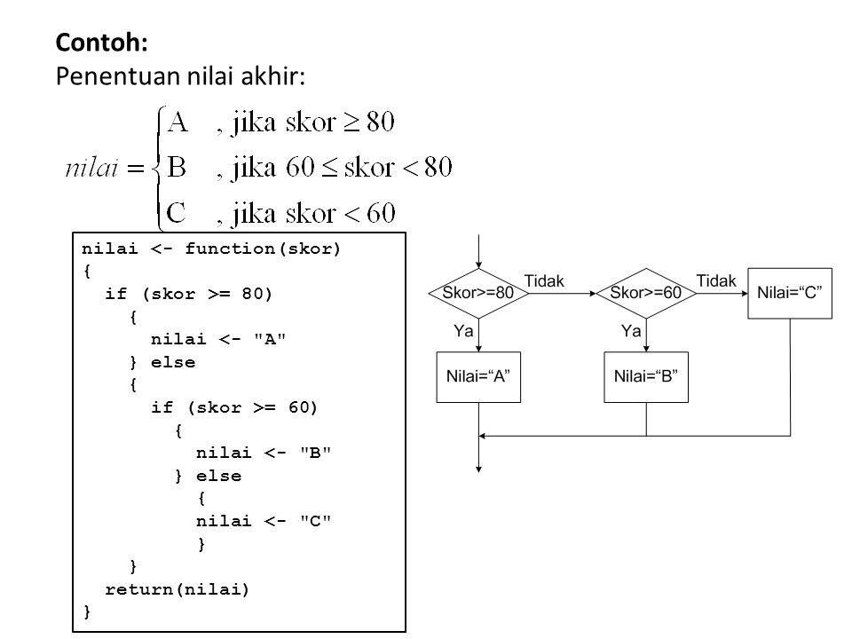 Contoh: Penentuan nilai akhir: nilai <- function(skor) { if (skor >= 80) { nilai <- A } else { if (skor >= 60) { nilai <- B } else { nilai <- C } return(nilai) }