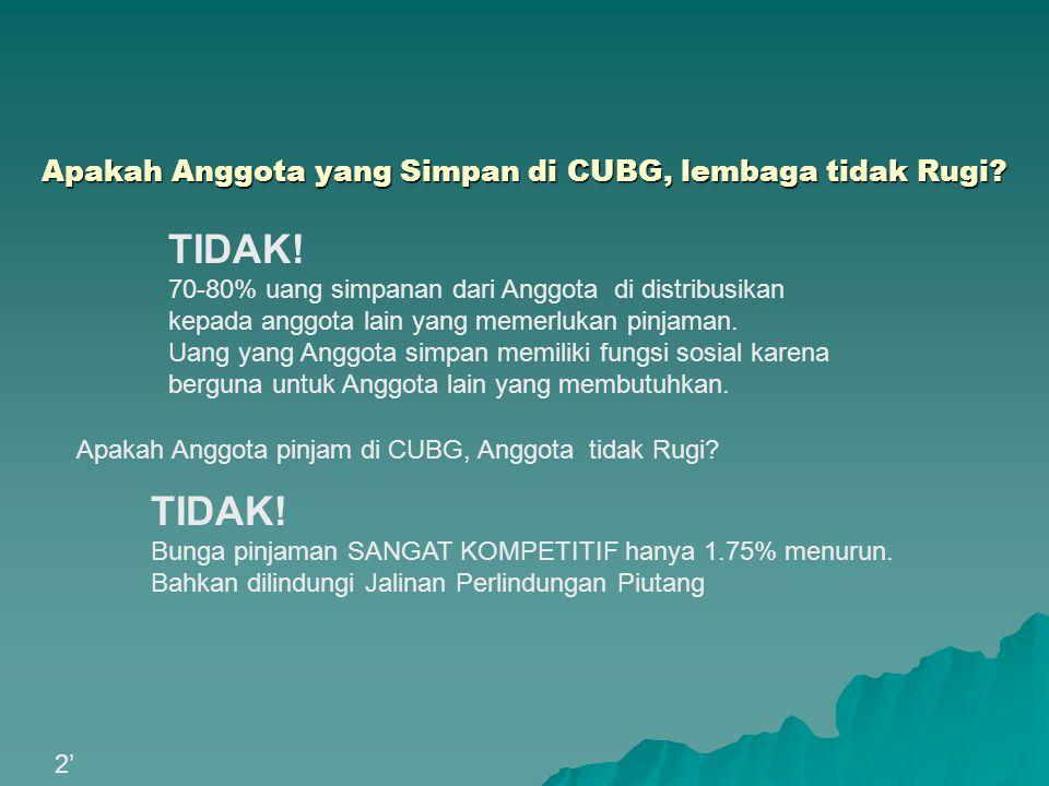 Apakah Anggota pinjam di CUBG, Anggota tidak Rugi? Apakah Anggota yang Simpan di CUBG, lembaga tidak Rugi? TIDAK! 70-80% uang simpanan dari Anggota di