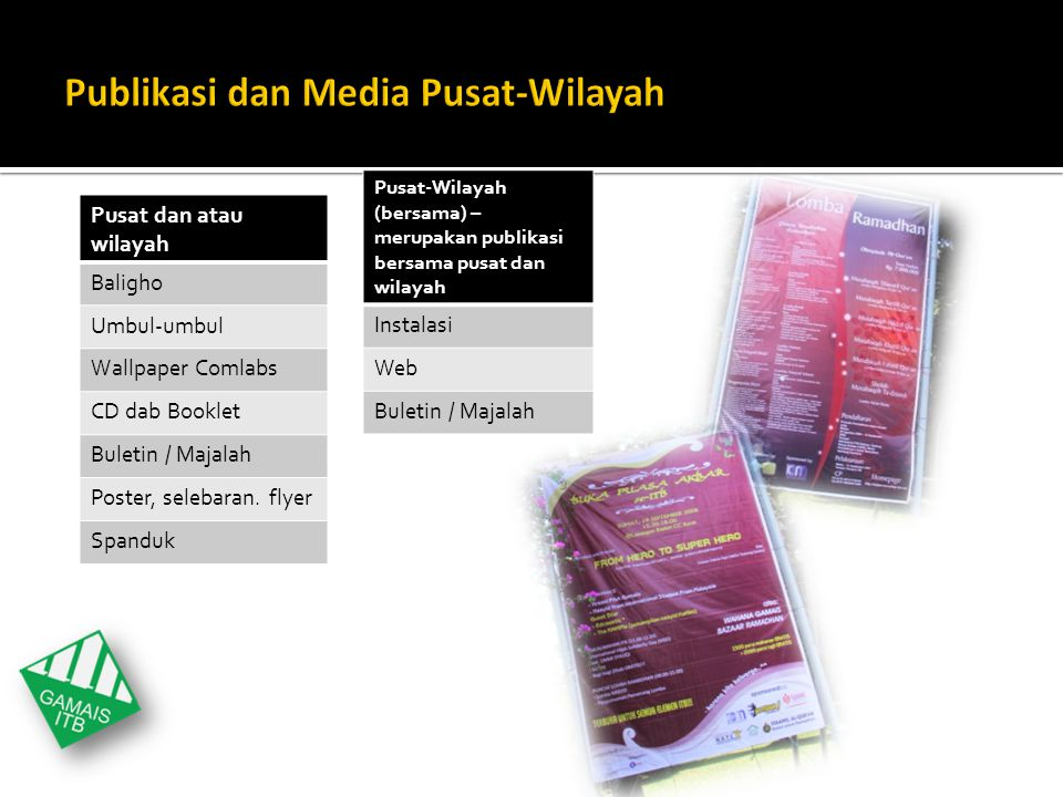 Pusat dan atau wilayah Baligho Umbul-umbul Wallpaper Comlabs CD dab Booklet Buletin / Majalah Poster, selebaran. flyer Spanduk Pusat-Wilayah (bersama)