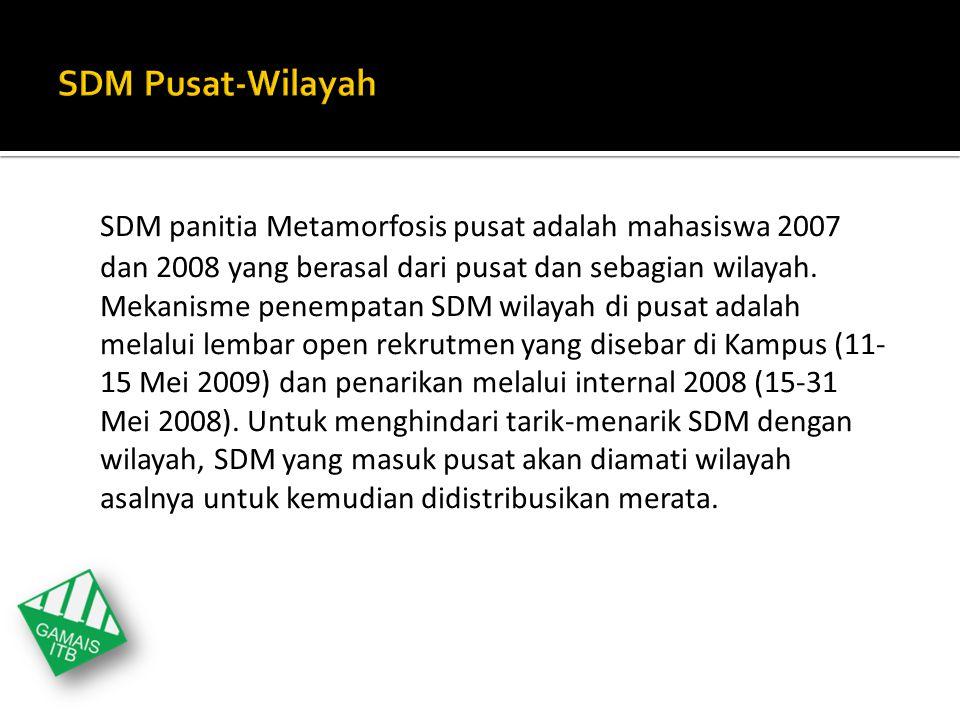 SDM panitia Metamorfosis pusat adalah mahasiswa 2007 dan 2008 yang berasal dari pusat dan sebagian wilayah. Mekanisme penempatan SDM wilayah di pusat