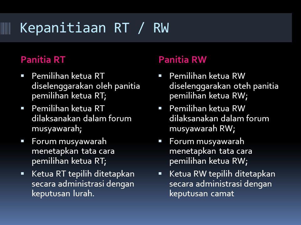 Kepanitiaan RT / RW Panitia RTPanitia RW  Pemilihan ketua RT diselenggarakan oleh panitia pemilihan ketua RT;  Pemilihan ketua RT dilaksanakan dalam