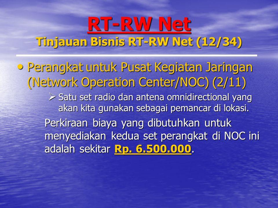 RT-RW Net Tinjauan Bisnis RT-RW Net (12/34) Perangkat untuk Pusat Kegiatan Jaringan (Network Operation Center/NOC) (2/11) Perangkat untuk Pusat Kegiatan Jaringan (Network Operation Center/NOC) (2/11)  Satu set radio dan antena omnidirectional yang akan kita gunakan sebagai pemancar di lokasi.