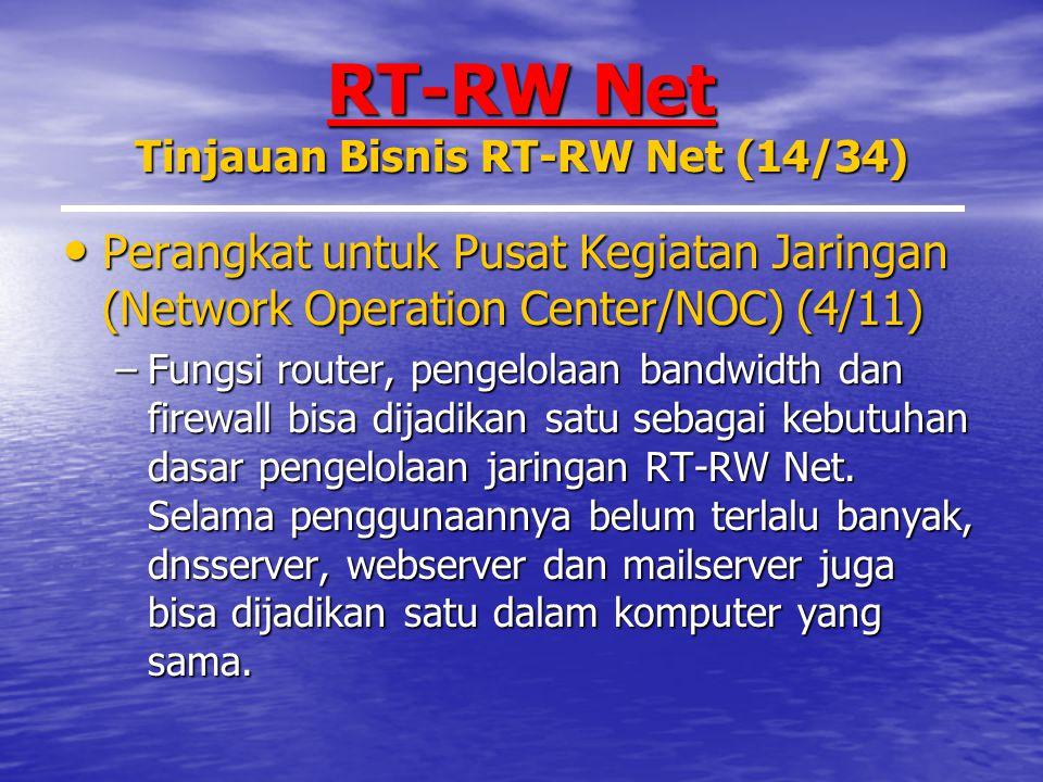 RT-RW Net Tinjauan Bisnis RT-RW Net (14/34) Perangkat untuk Pusat Kegiatan Jaringan (Network Operation Center/NOC) (4/11) Perangkat untuk Pusat Kegiatan Jaringan (Network Operation Center/NOC) (4/11) –Fungsi router, pengelolaan bandwidth dan firewall bisa dijadikan satu sebagai kebutuhan dasar pengelolaan jaringan RT-RW Net.
